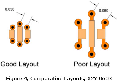 0603 0Comparative Layouts