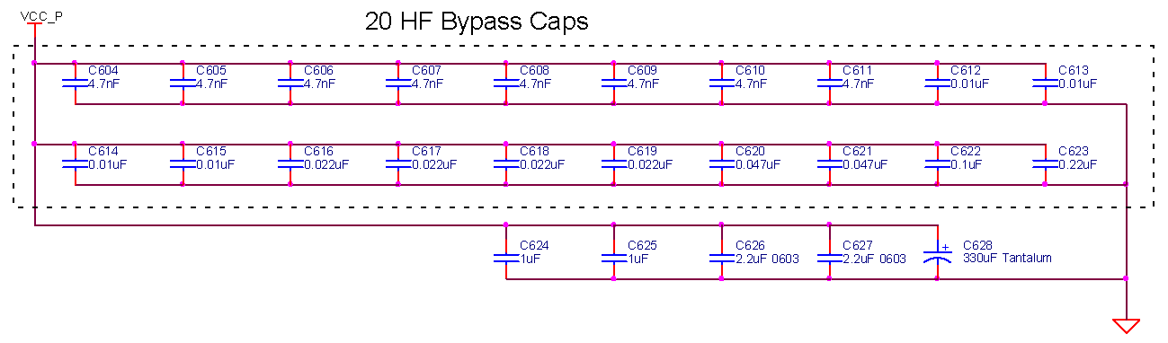 Comparative 20hf Bypass Networks