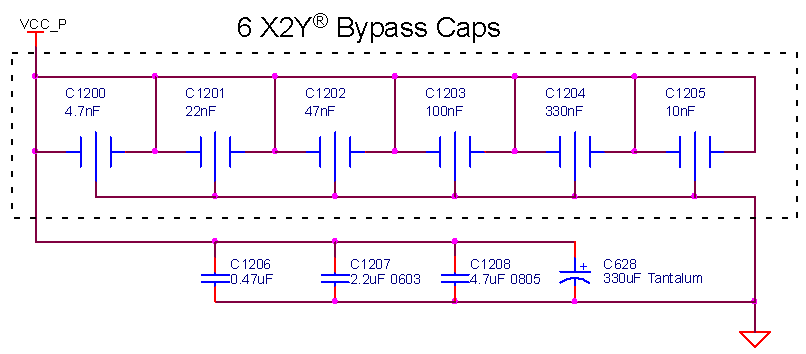 Comparative 6-EMI Bypass Networks