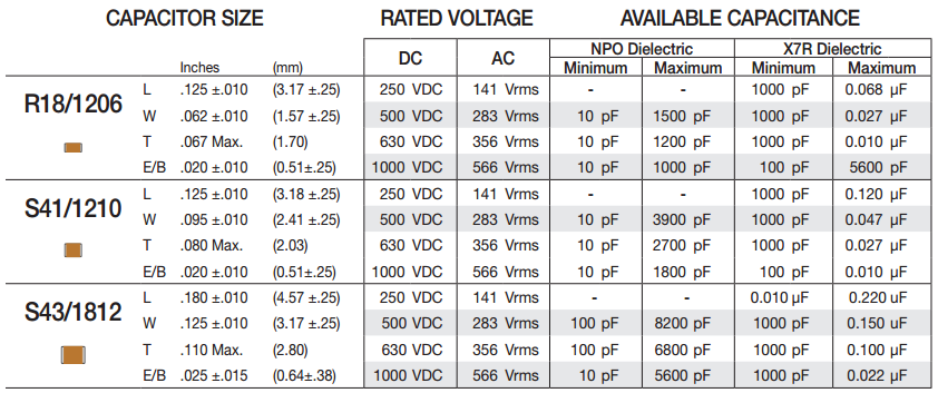 AC power Capacitance selection chart