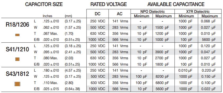 Ac Power Capacitors
