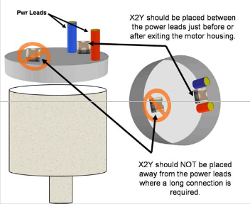 X2Y should be located just before or after the exit point of the motor housing