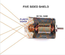 Five sided shielding should reflect or absorb radiated noise