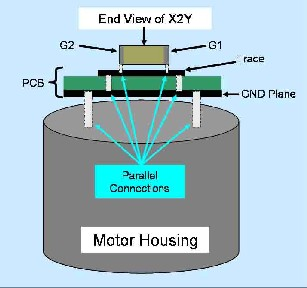 Ground Connection for an X2Y Component in a motor housing