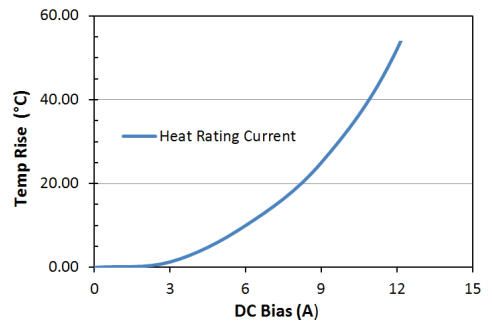 Heat Rating Current: LPM0530HIR68ME