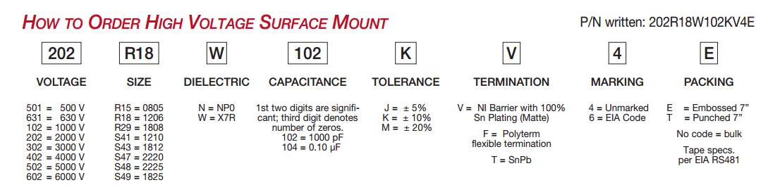 High Voltage Surface Mount MLC Capacitors Part Number Breakdown