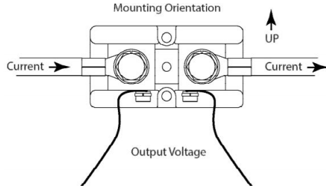 DC Current Shunt Mounting Orientation