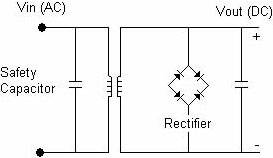 Figure 5. Safety Capacitor in AC/DC Power Supply