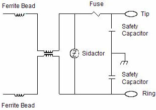 Safety Capacitor in Telecom 48V Application