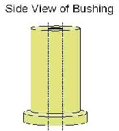 Side View of bushing
