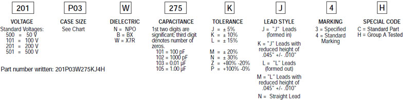 SMPS Switch-Mode Ceramic Capacitors Part Number Breakdown