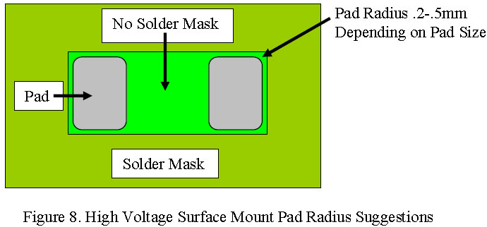 High Voltage Surface Mount Pad Radius Suggestions