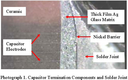Capacitor Termination Components and Solder joint