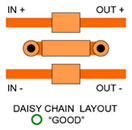 X2Y daisy chain layout