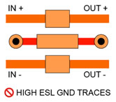 figure 5 High ESL GND Traces