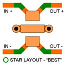 X2Y star layout