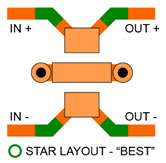 figure 1 star layout