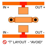figure 3 T layout